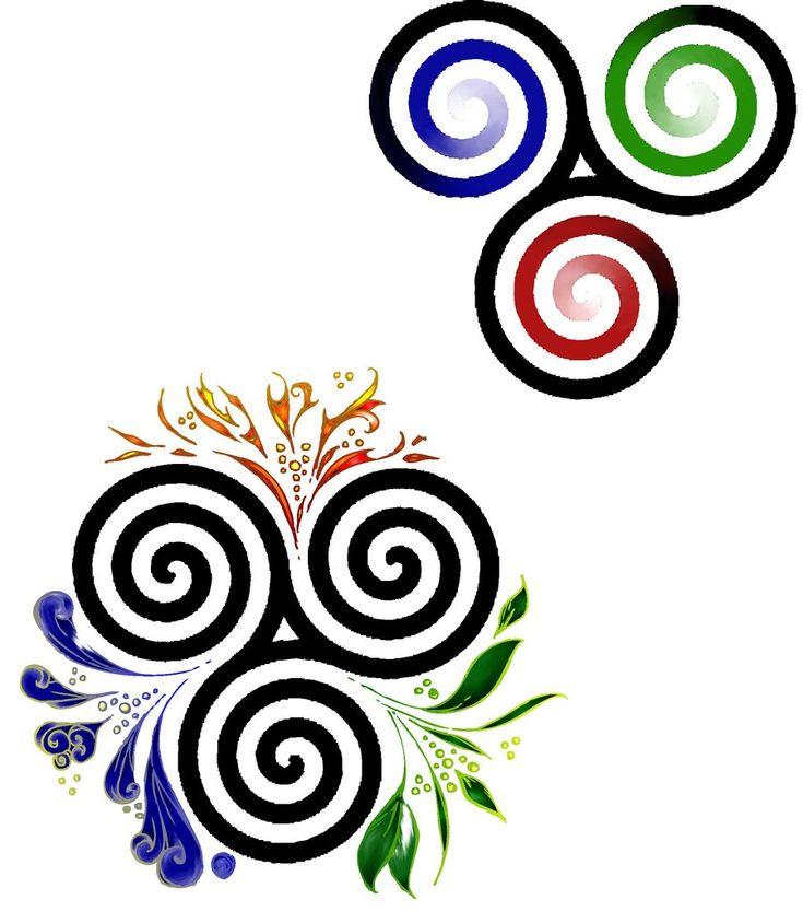 irish symbol tatoos | celtic sisters knot tattoo , Knot Tattoos