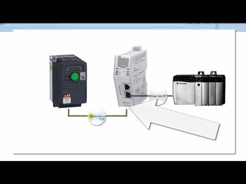 How to connect a Rockwell PLC (EtherNet/IP) and a Modbus-TCP