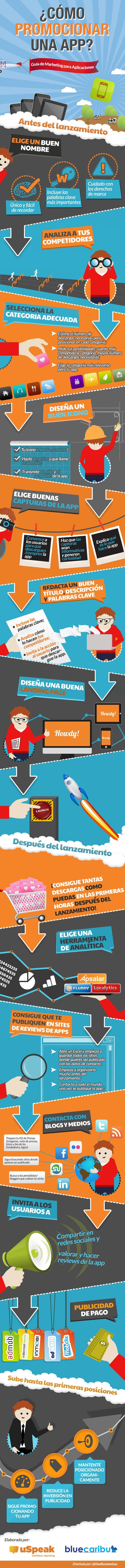 Cómo promocionar nuestras apps #infografia