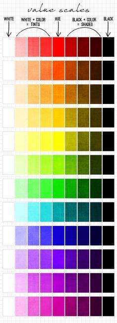 kleurfamilies