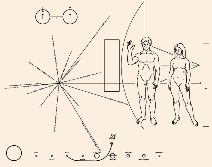 pioneer plaque | sent into space on pioneer 10–11