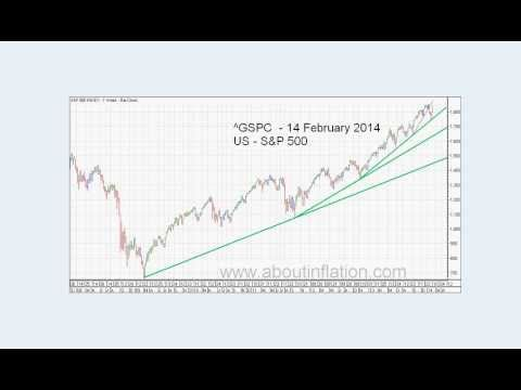 World Indices Trend Lines - DJ30, S&P 500, Nasdaq 100, Gold and Silver Index weekly 2014 February 14 - http://www.goldblog.goldpriceindex.org/gold-price-index/world-indices-trend-lines-dj30-sp-500-nasdaq-100-gold-silver-index-weekly-2014-february-14/