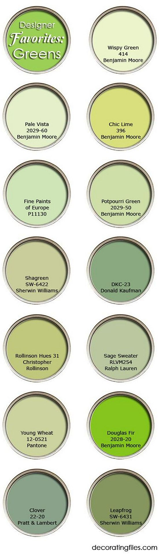 Lime green paint colors - Best Green Paint Colors For Interiors Exteriors Front Door Wispy Green 414 Benjamin
