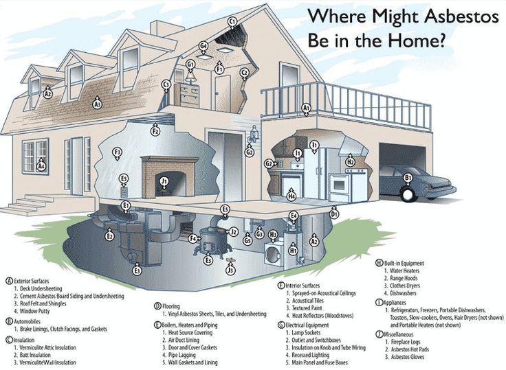 Danger of Asbestos: Comprehensive Guide #asbestos ... on tube fuses, tube assembly, tube dimensions, tube terminals,
