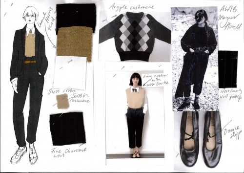Margaret Howell AW16 Moodboard
