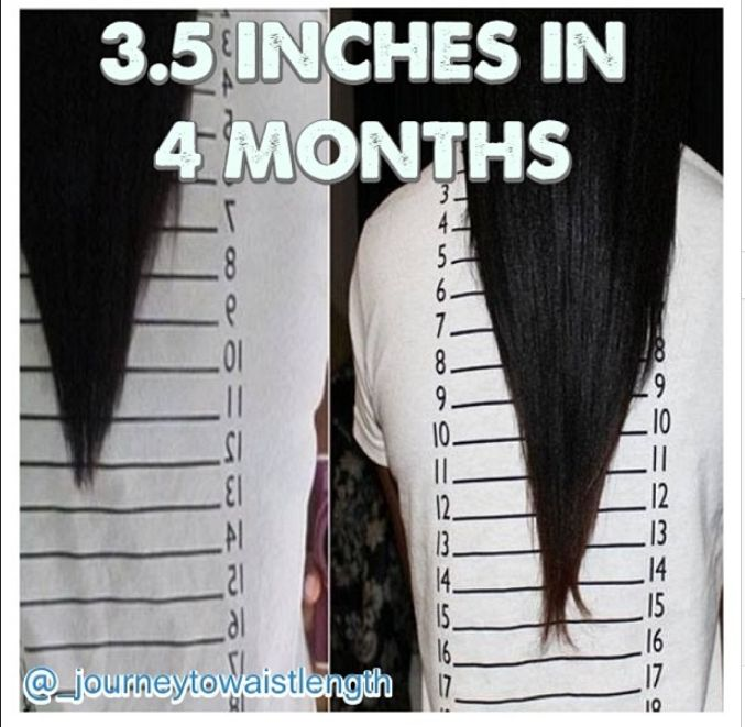 Journey to Waist Length: The Inversion Method | Grow 1-2 Inches of Hair in 7 Days!