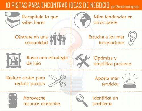 Tips para ideas de negocio