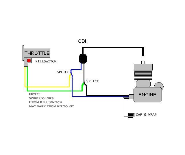 Kill Switch Wiring Diagram Dirt Bike - basic electrical ... on