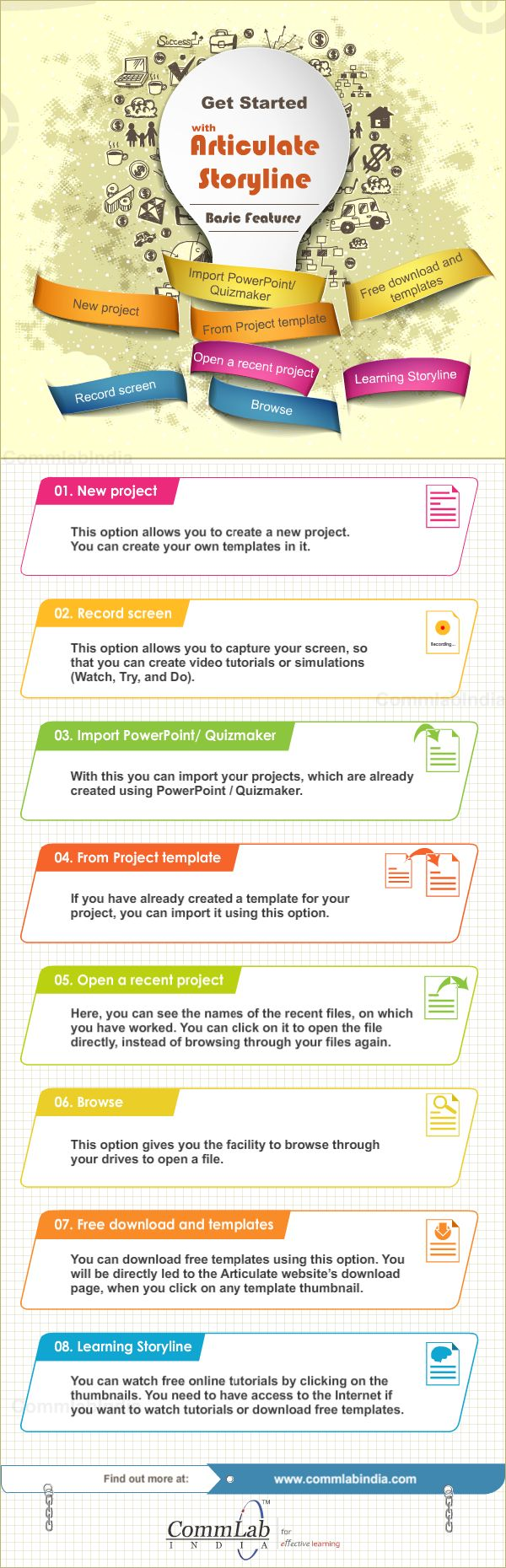 Getting Started With #Articulate Storyline – An #Infographic