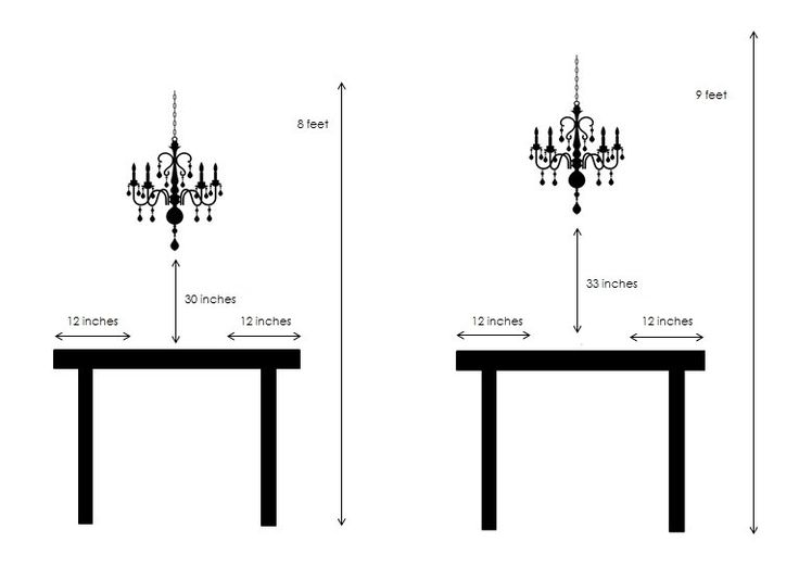 Dining room light size design tips dining room light - What size table lamp for living room ...