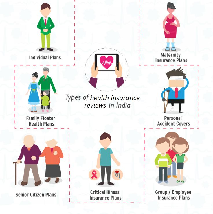 Health insurance reviews from our customers. Listen to what customers have to say about health insurance plans and its benefits. It helps you choose the best health insurance policy. https://www.bajajallianz.com/Corp/health-insurance/health-insurance-reviews.jsp