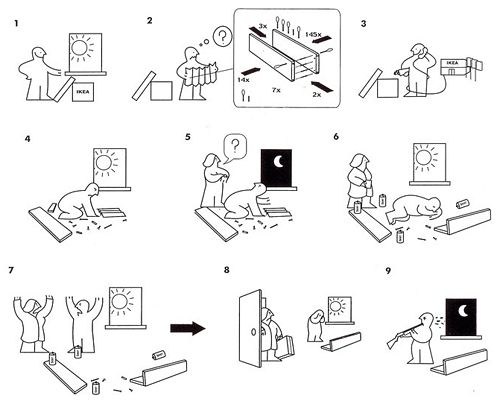 Google Image Result for http://arjanshahani.files.wordpress.com/2012/01/instrucciones-ikea.png