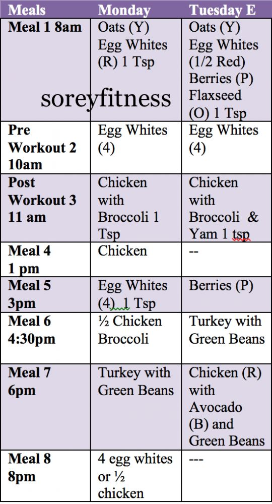 What we are eating on the 21 Day Fix Extreme!