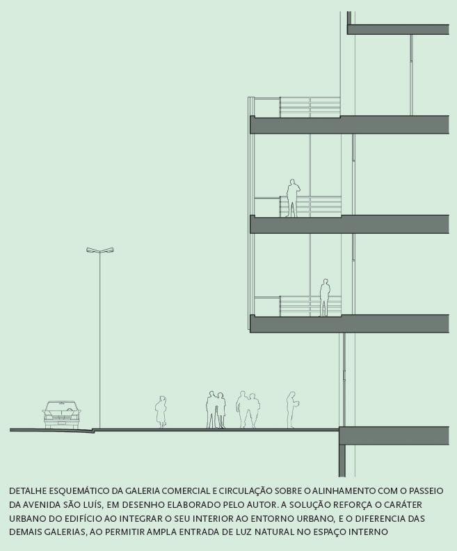 História em detalhe: Galeria Metrópole, de Salvador Candia e Gian Carlo Gasperini :: aU - Arquitetura e Urbanismo