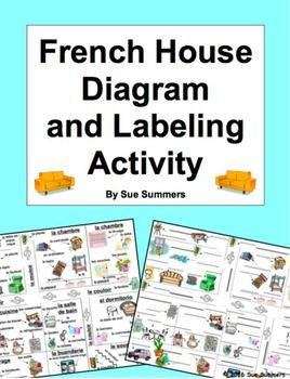 french house diagram and labeling activity la maison french language french classroom. Black Bedroom Furniture Sets. Home Design Ideas