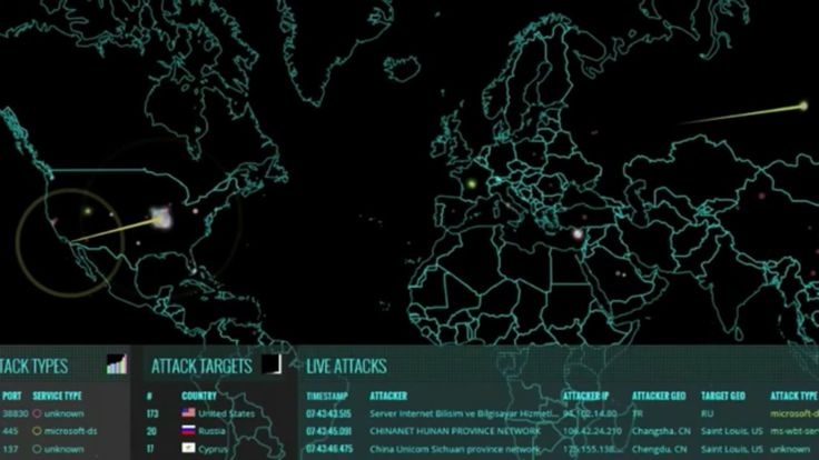 Norse Live Cyber Attack Map: NYSE Data Center In St Louis In the Crosshair