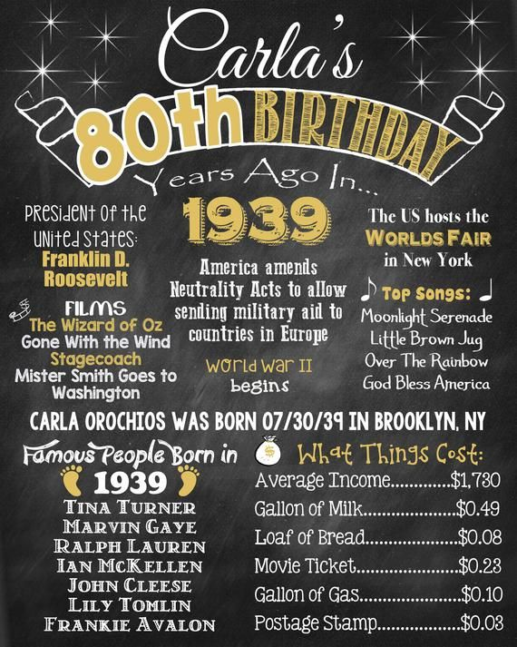 80th Birthday Newspaper Born in 1939 Stats Sign Photo Prop Poster