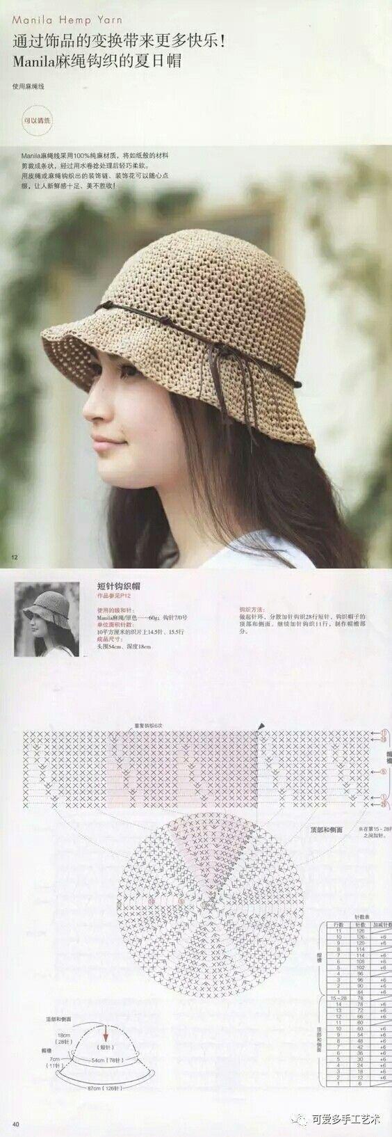 8 best 패턴모자 images on Pinterest | Crocheted hats, Crochet hats ...