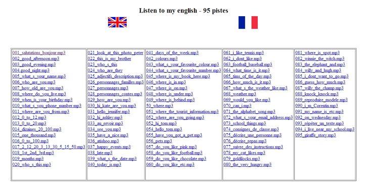 93 séquences sonores en mp3 pour travailler l'anglais. Des expressions et des tournures de phrases qui permettront à vos élèves de découvrir l'anglais, de se familiariser avec les prononciations puis de s'entraîner à parler.