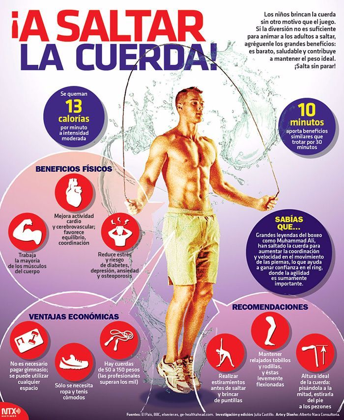 Un ejercicio muy completo que se puede realizar en cualquier parte con muy poco material. #comba #infografías #deporte