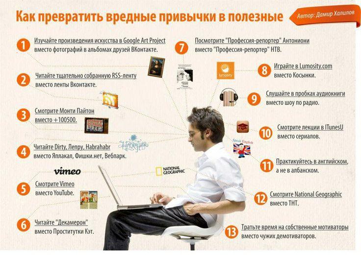 Инфографика: как превратить вредные привычки в полезные | Голос Омска