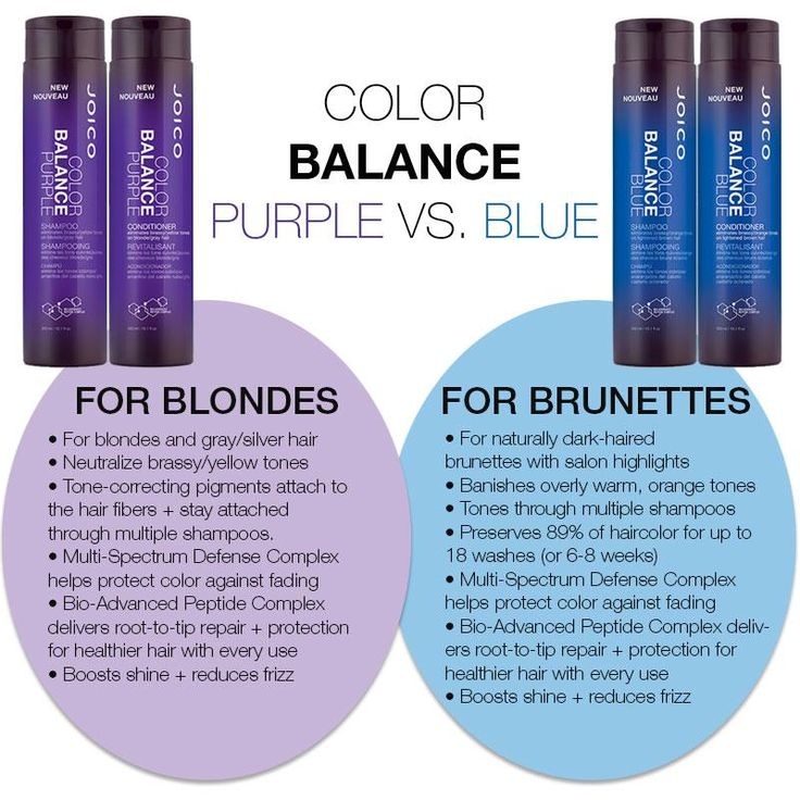 Color depositing home care. Shampoo to eliminate brass or yellow times. Highlighted hair LOVES this. Maintain your color until your next visit with ease.