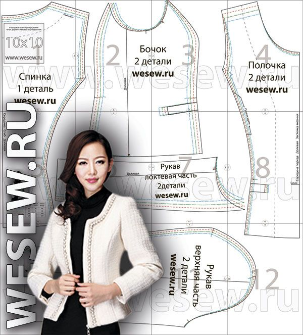 """Chanel style jacket pattern in Russian, free download in four sizes for bust sizes 34 1/2"""" - 36 1//4"""" - 37 1/3"""" - 39 1/3""""  : Does not include seam allowances"""