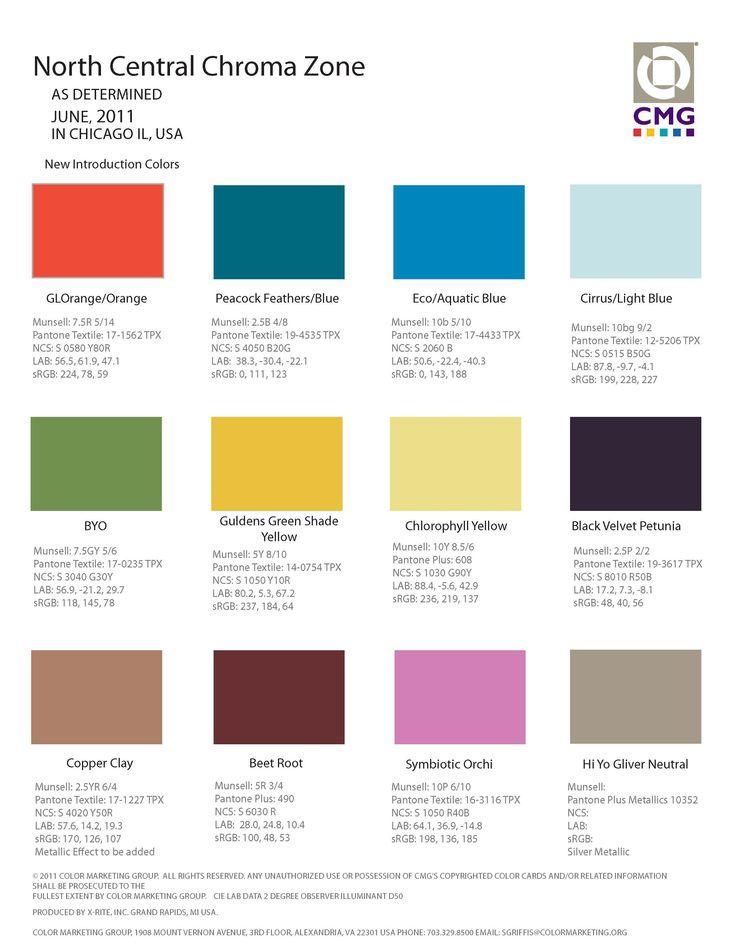 60 best images about home paint on pinterest paint