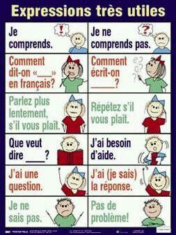 Expressions en Francés