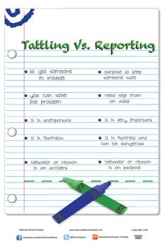 {Classroom Management} 'Tattling vs. Reporting' Printable Poster, available as an 11x17 or