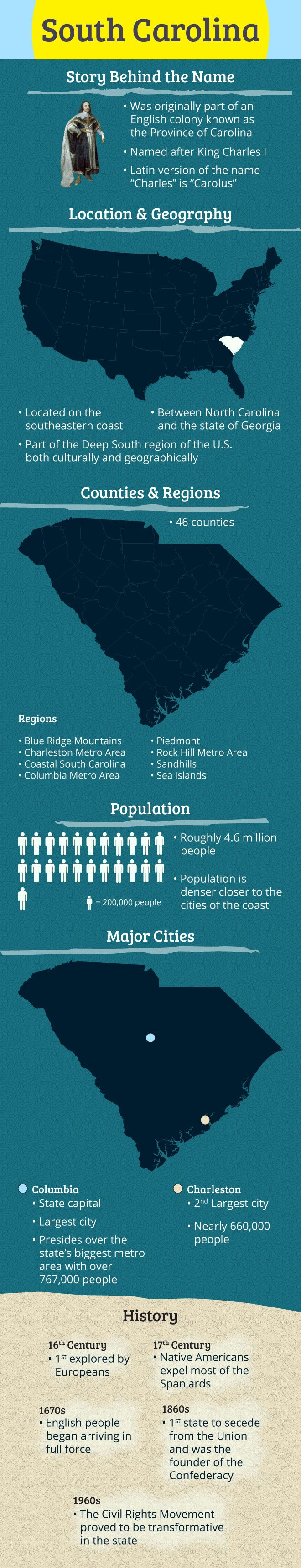20 best Columbia, South Carolina images on Pinterest | Columbia ...