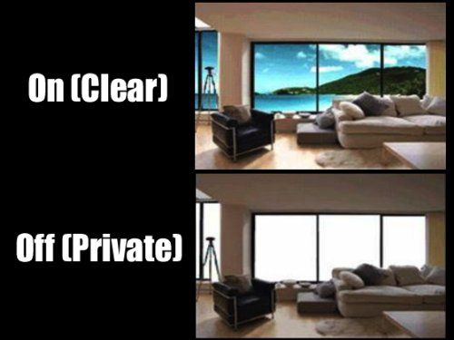 Invisishade Switchable Electronic Privacy Film Smart