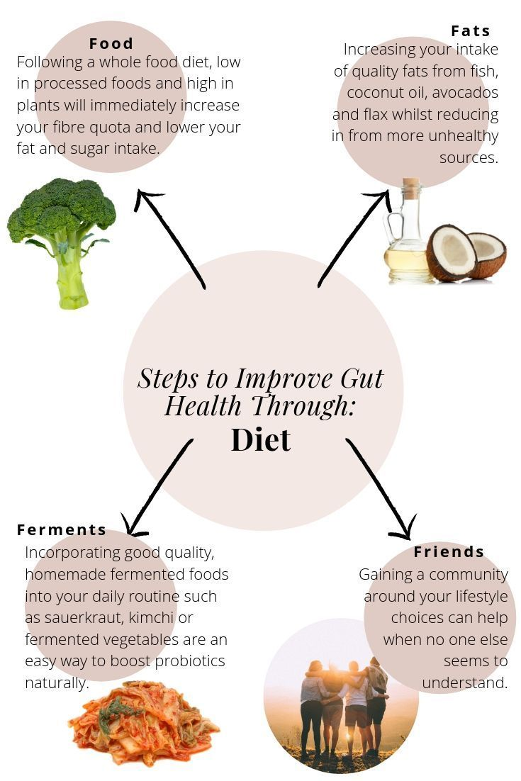 improve gut health diet