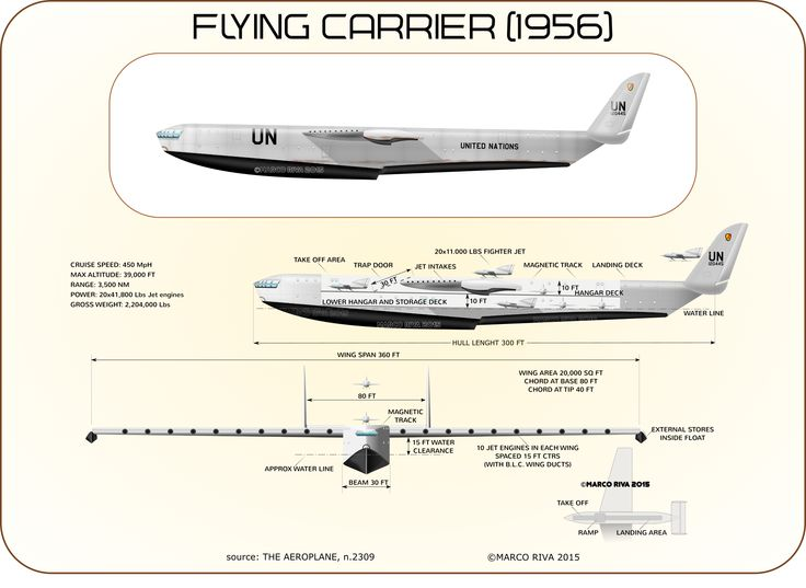 Flying carrier, unbuilt project of the Fifties (1956). Image copyright by Marco Riva. #inkscape