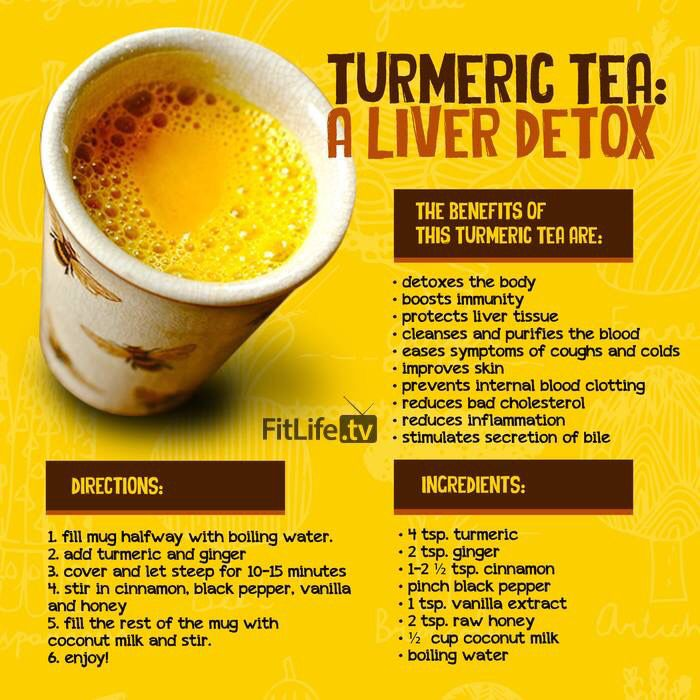 Besides all the ingredients listed ...the following MUST be done: (1)  cook water + tumeric 7 - 10 minutes (2)  then add coconut OIL (not milk) and fresh ground black pepper to make the GP (Golden Paste) ***It is the cooking, and the coconut oil and the fresh ground black pepper that make it work effectively*** (3)  THEN follow the directions for tea by adding Golden Paste + ginger for steeping 10-15 minutes.  You can then skip adding any further black pepper and skip the coconut milk.