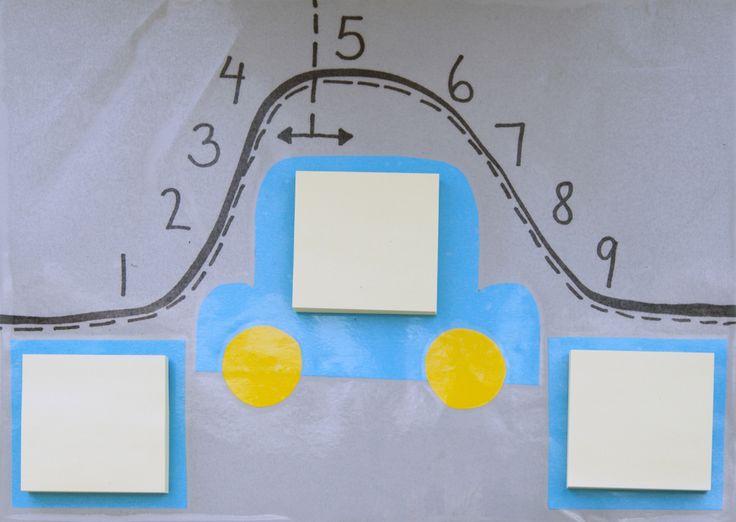 """""""Pyöristämiskone"""", pyöristämisen havainnollistamista - alkuperäinen luku """"autoon"""", vasempaan muistilappuun sitä edeltävä kymmen, oikeaan seuraava."""