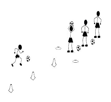 Fun Soccer Throw-in Drills for kids 5, 6 and 7 year olds. Site has two drill from the book 'Fun Soccer Drills That Teach Soccer Skills' on dribbling, passing, team play, shooting, long kicks, defense and warm up.
