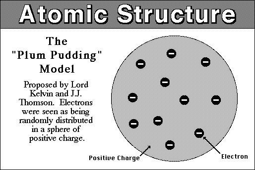 an analysis of the development of the atomic theory Dalton's theory was a massive leap into modern atomic theory the theory allowed many future scientists to further investigate the atom opposed to dwindling on the basics of its existence dalton's model of the atom was a simple spherical shape, not much different than the much earlier democritus.