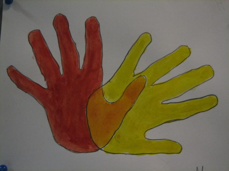 Pääväri ja väliväri -kädet