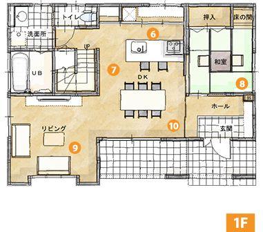 ココフィール|注文住宅のユニバーサルホーム