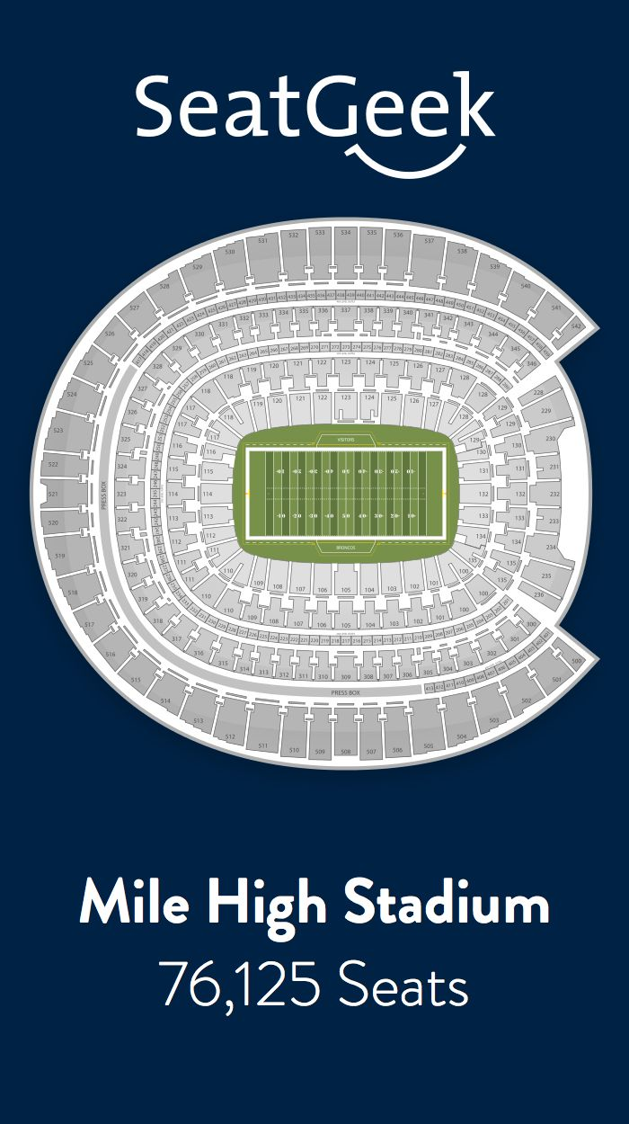 Find the best deals on Denver Broncos tickets and know exactly where you'll sit with SeatGeek.