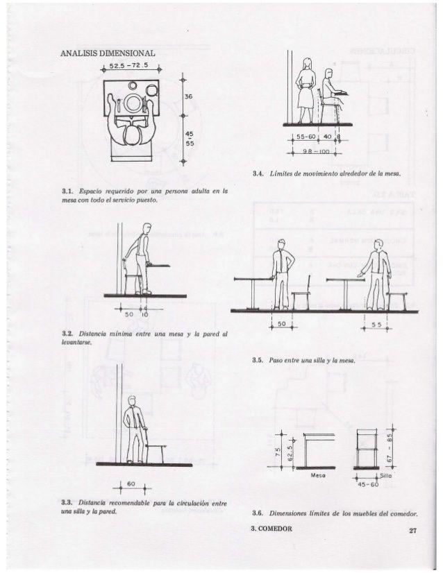 Analisis dimensional l 52 5 72 5 l 36 45 55 3 4 l mites for Medidas de mobiliario de una casa