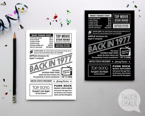 BACK IN 1977 Printable 5x7 & 8x10, 1977 Digital Birthday Sign, 1977 Popular Events Poster, Fun Facts 1977, The Year You Were Born 1977