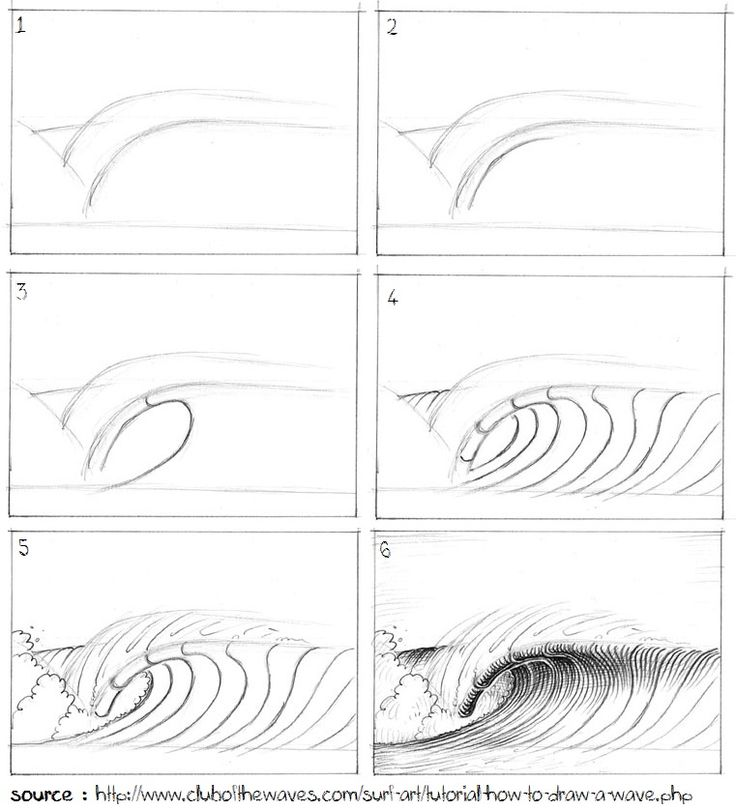 Dessin pas à pas : représenter des vagues (la mer) | MA MAITRESSE DE CM1-CM2