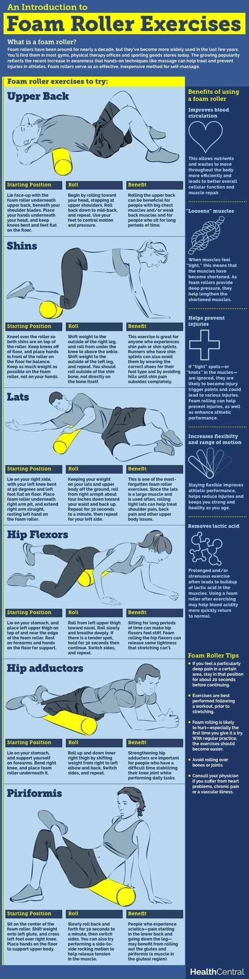 Learn how to use a foam roller and use it often!  Massage before a workout will help correct any imbalances also.   www.joetopiafitness.com