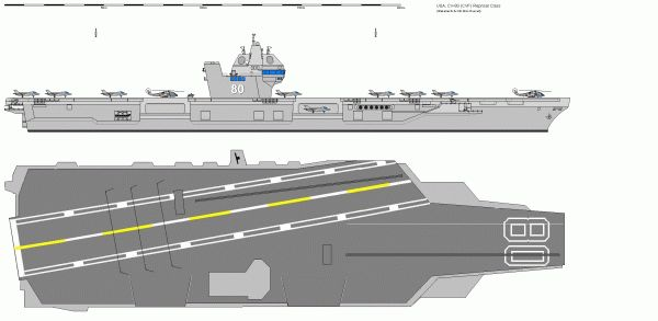 Aircraft Carrier Transformations Pt 2 Pinterest The O 39 Jays Larger And Wings