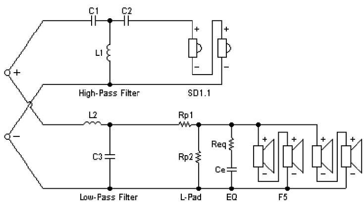 hivi f5    sd1 1a crossover schematic