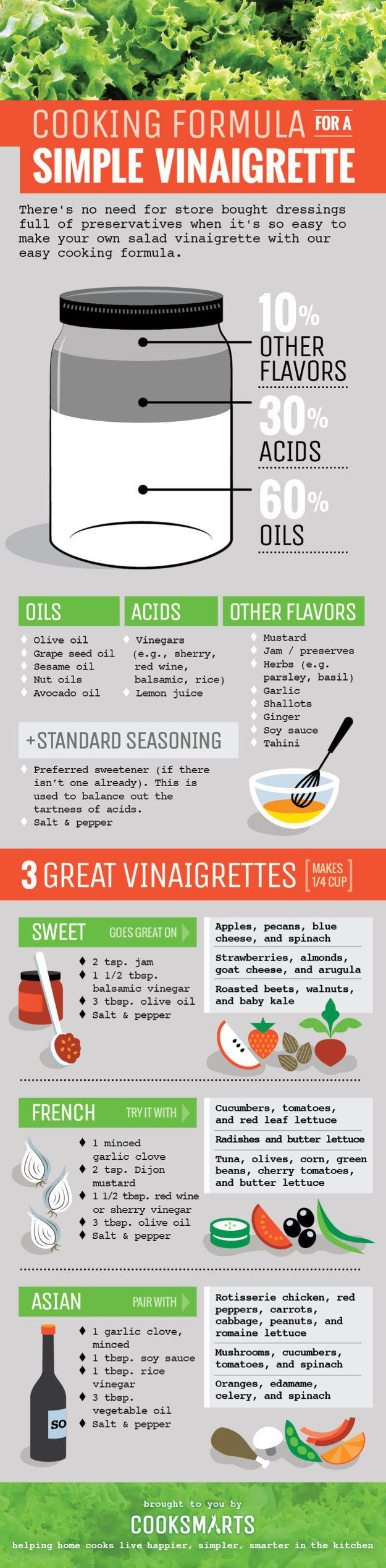 Make your own vinaigrette. **Try a  vinagrette made out of pear juice (the juice that comes in canned pears, specifically) olive oil, and mustard. Little salt/pepper. Use it over a spinach salad with canned bartlett pears, pecans, bleu cheese, and sometimes cherry tomatoes.