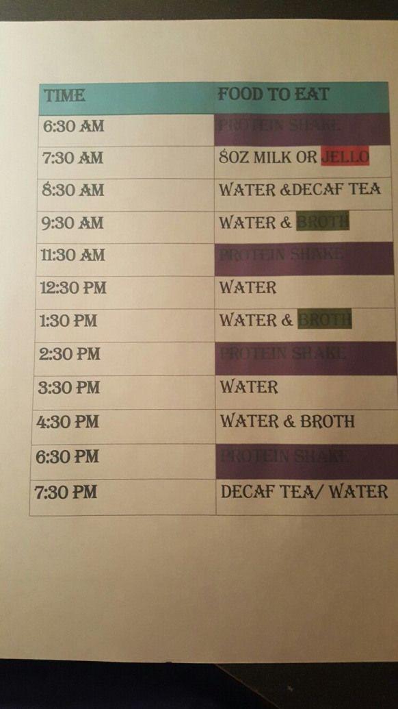 pre-surgery liquid diet plan