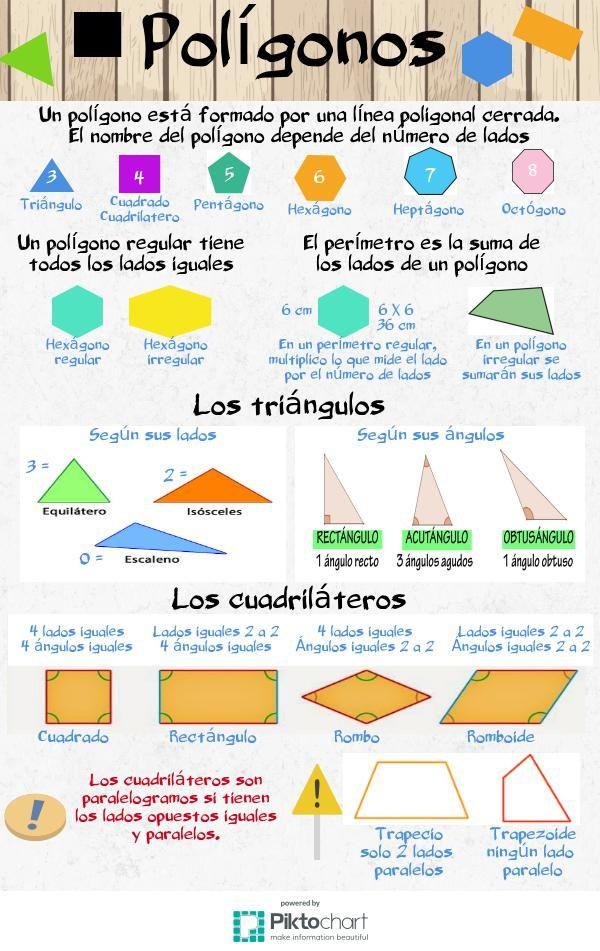 Polígonos   @Piktochart Infographic